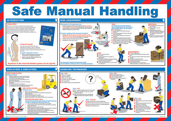 SAFE MANUAL HANDLING POSTER - CM1306