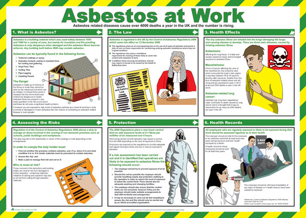 ASBESTOS AT WORK POSTER - CM1314